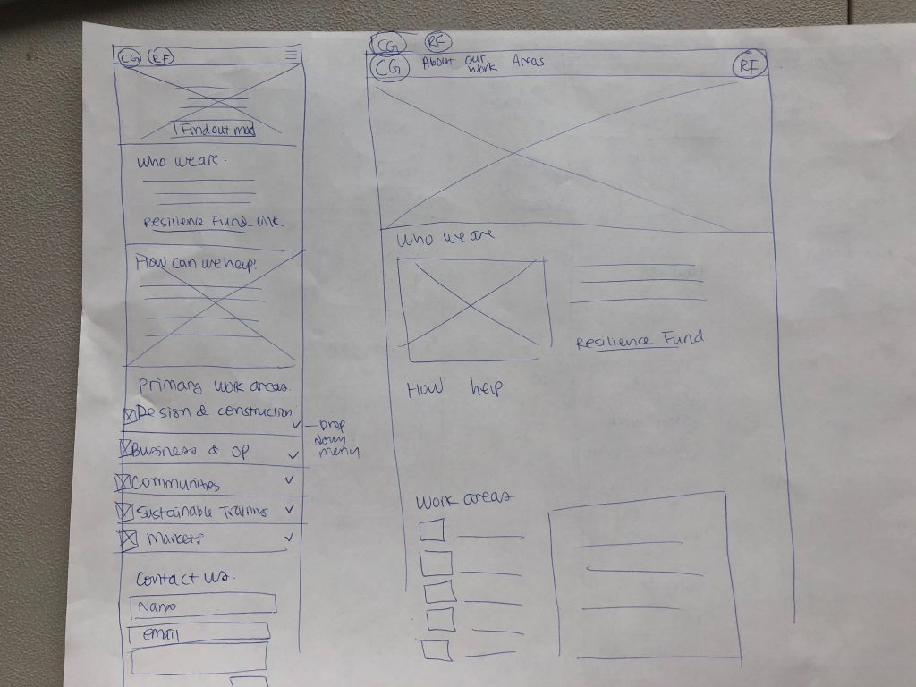 Initial paper wireframes.